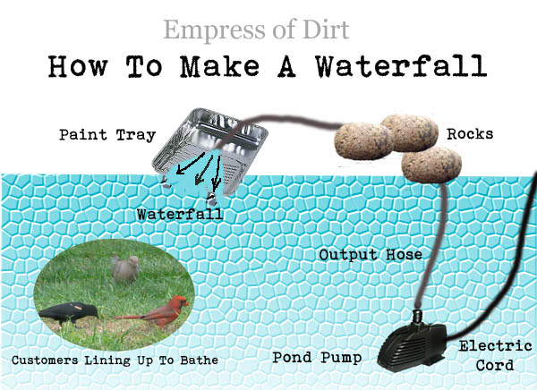How to make a little pond waterfall empress of dirt for Garden pond pump setup
